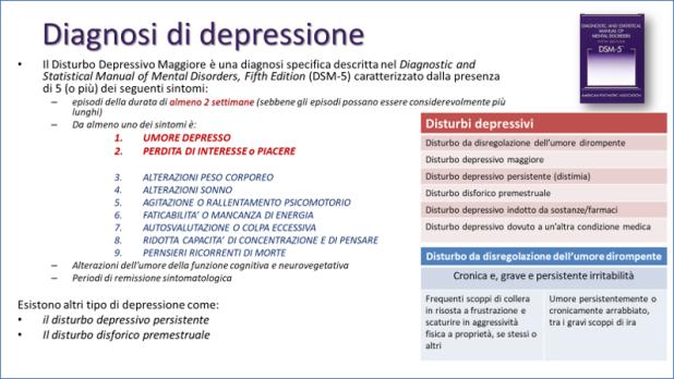Distrubo depressivo maggiore.png